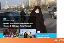 [POPULER TREN] Update Virus Corona di Timur Tengah | Banjir Jakarta         Dibaca 3.214 kali