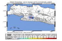 Sukabumi Diguncang Gempa 3,3 SR, Diduga Akibat Aktivitas Sesar Cimandiri